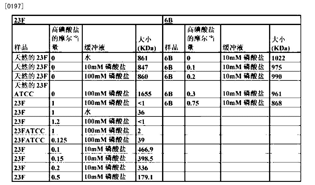 Figure CN102869375BD00231
