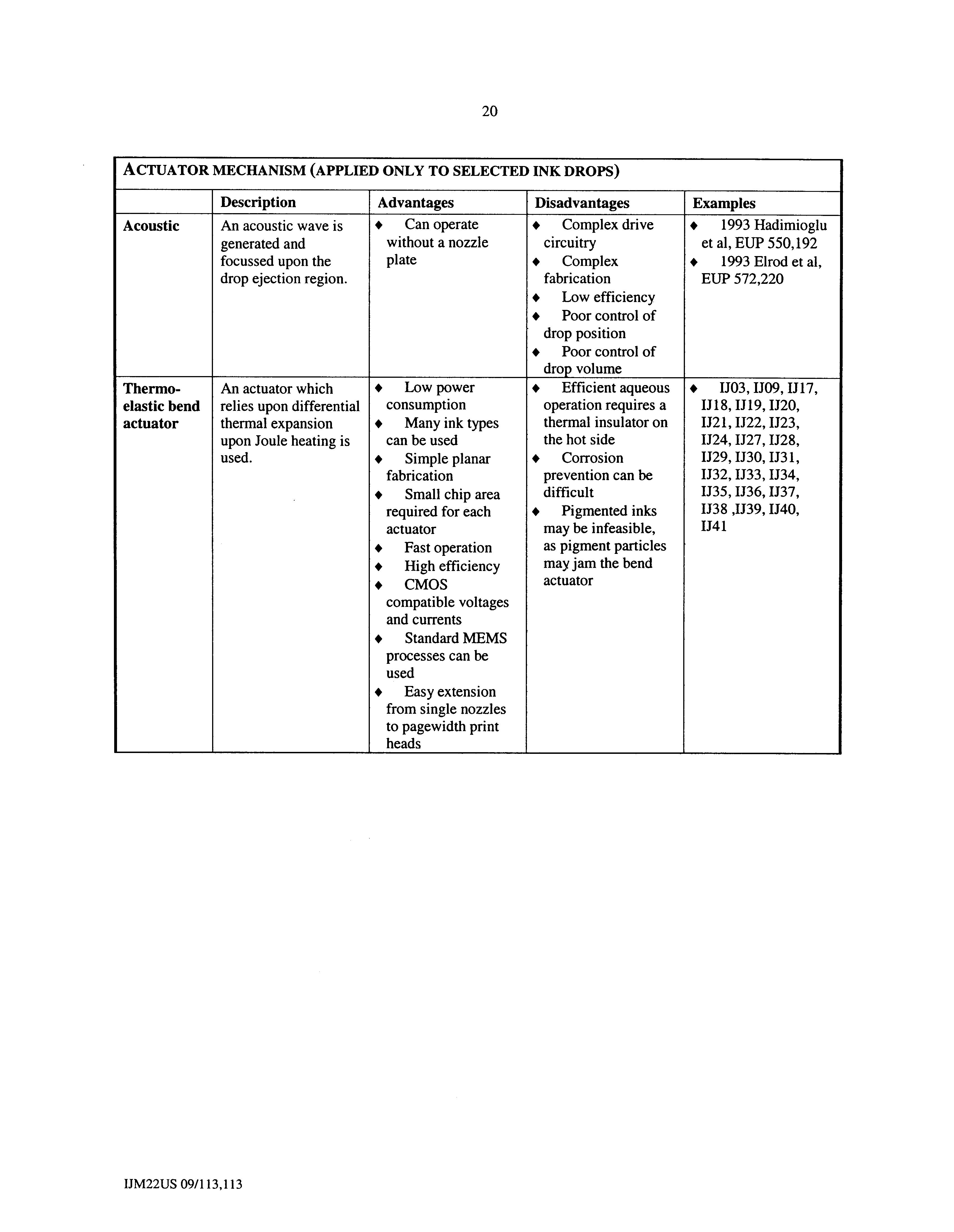 Figure US06231772-20010515-P00006
