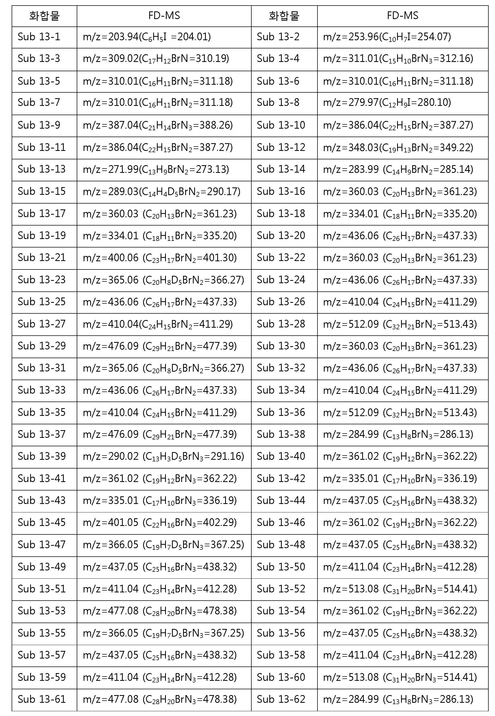 Figure 112012076872254-pat00074