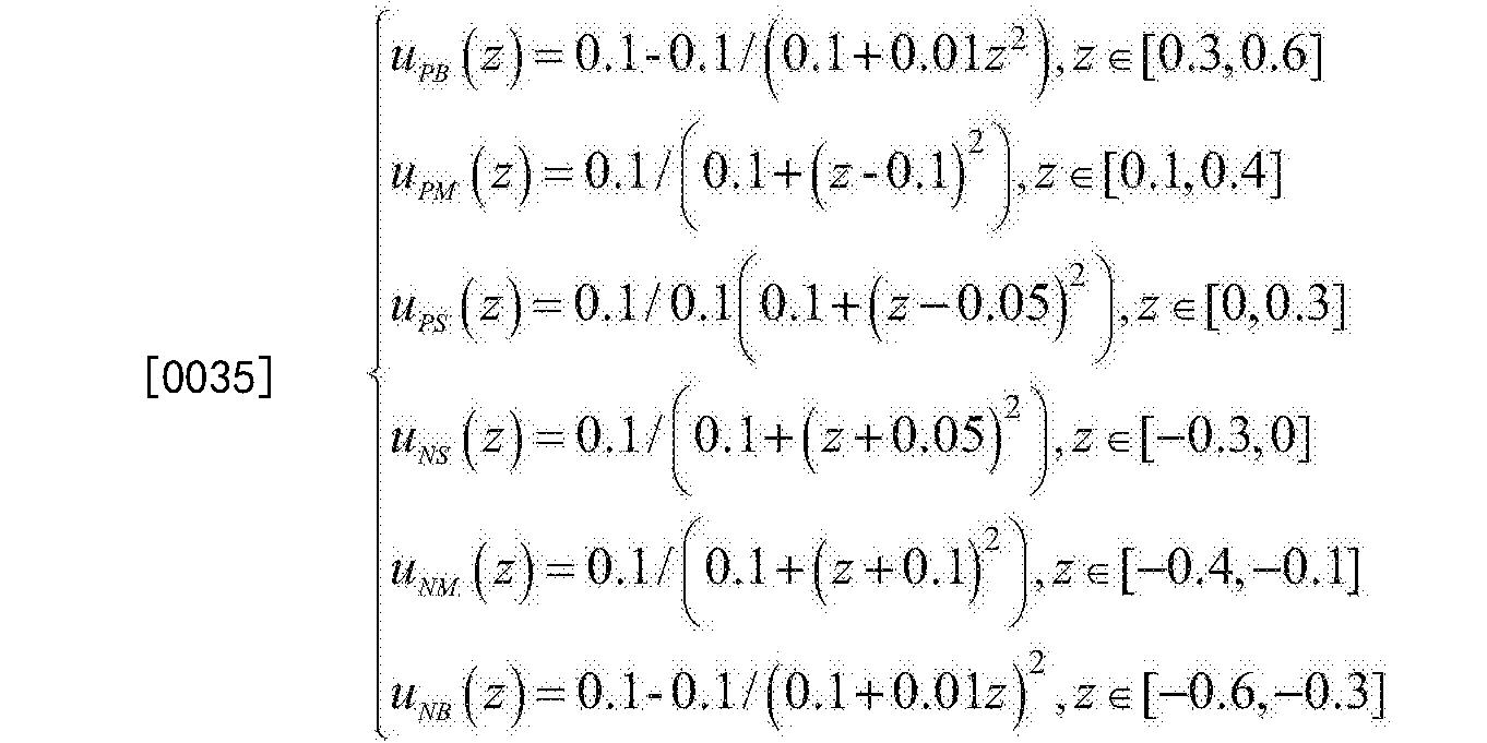 Figure CN105082488AD00072