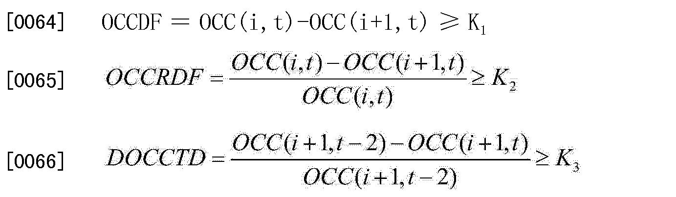 Figure CN103794070AD00093