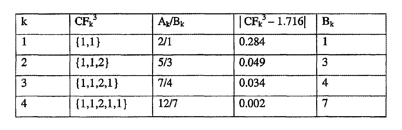 Figure 112002040282529-pct00023