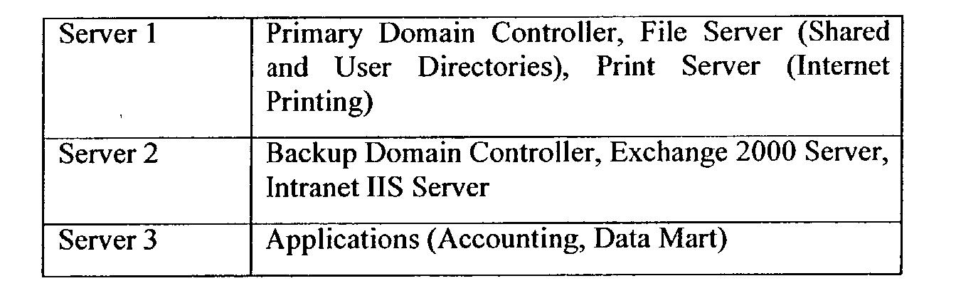 Figure US20030023491A1-20030130-P00091
