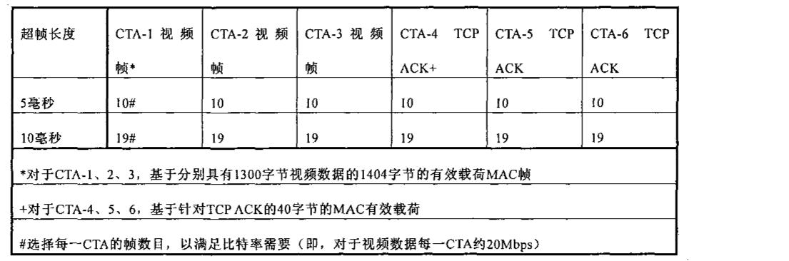 Figure CN101971590AD00171
