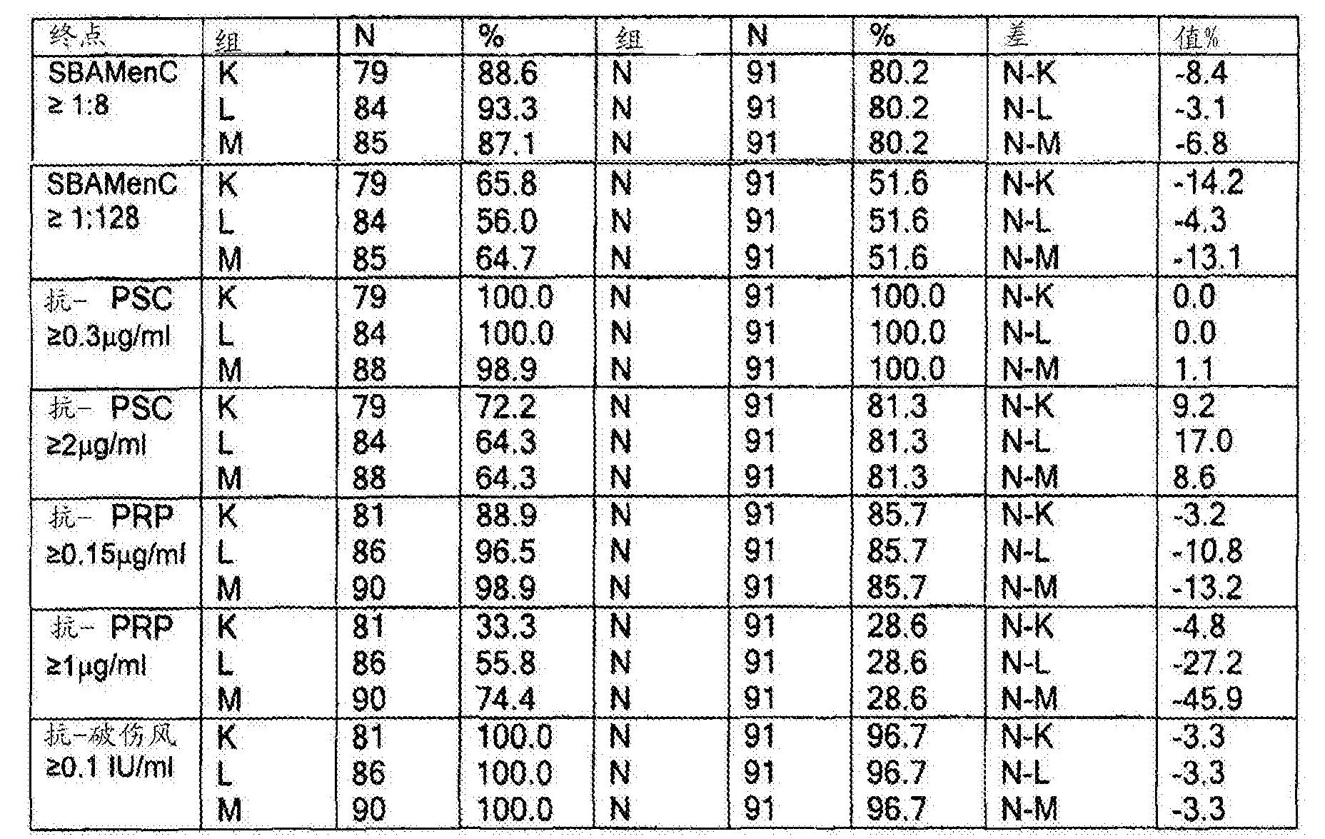 Figure CN102526723BD00282