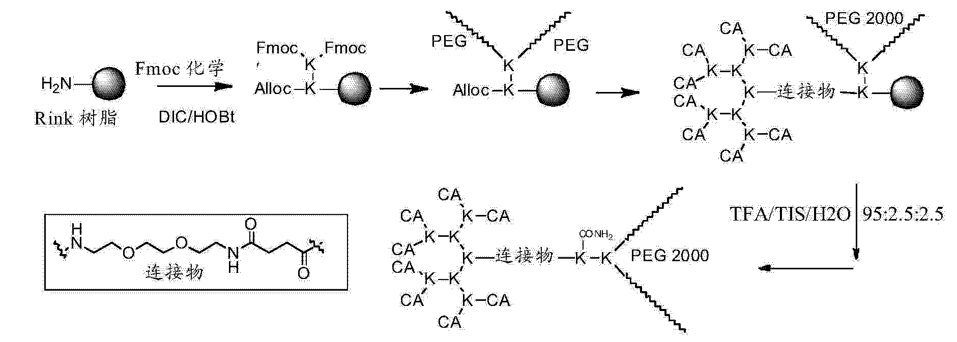 Figure CN104105508AD00211