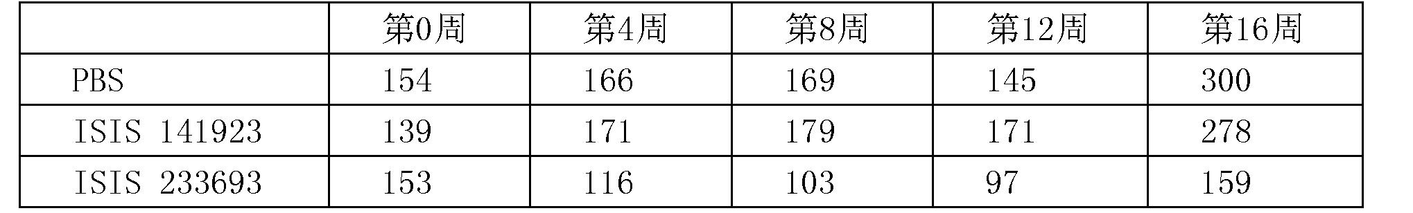Figure CN102753186BD00522