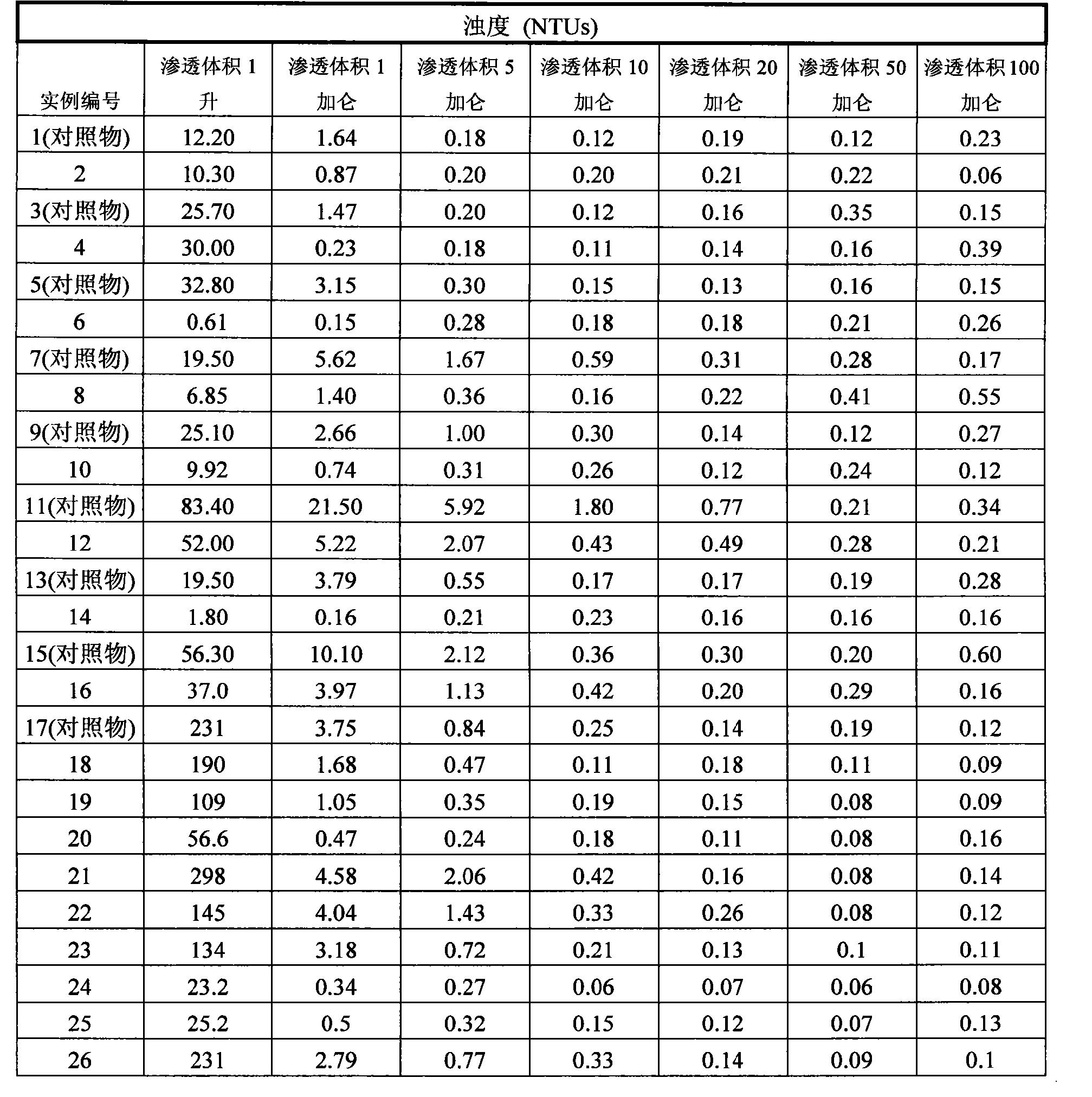 Figure CN101952210BD00321