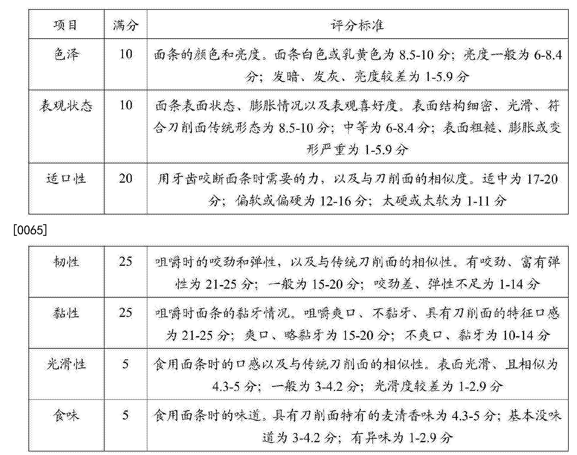 Figure CN106722124AD00081