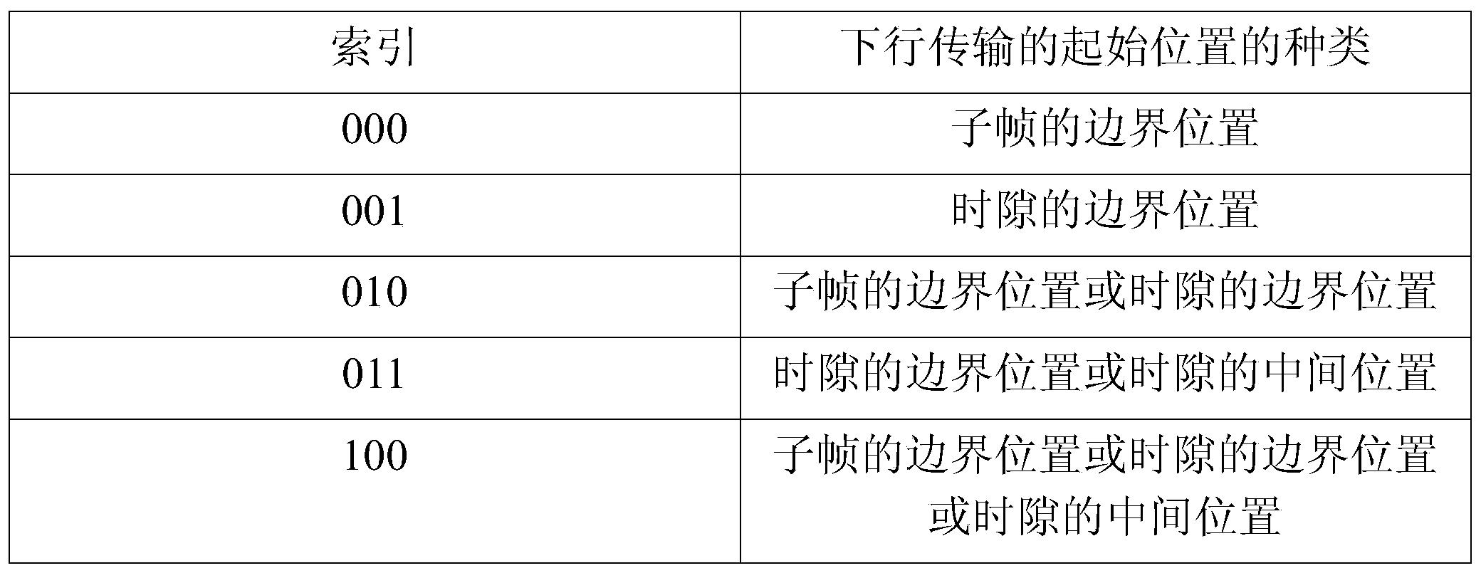 Figure PCTCN2019074665-appb-000003