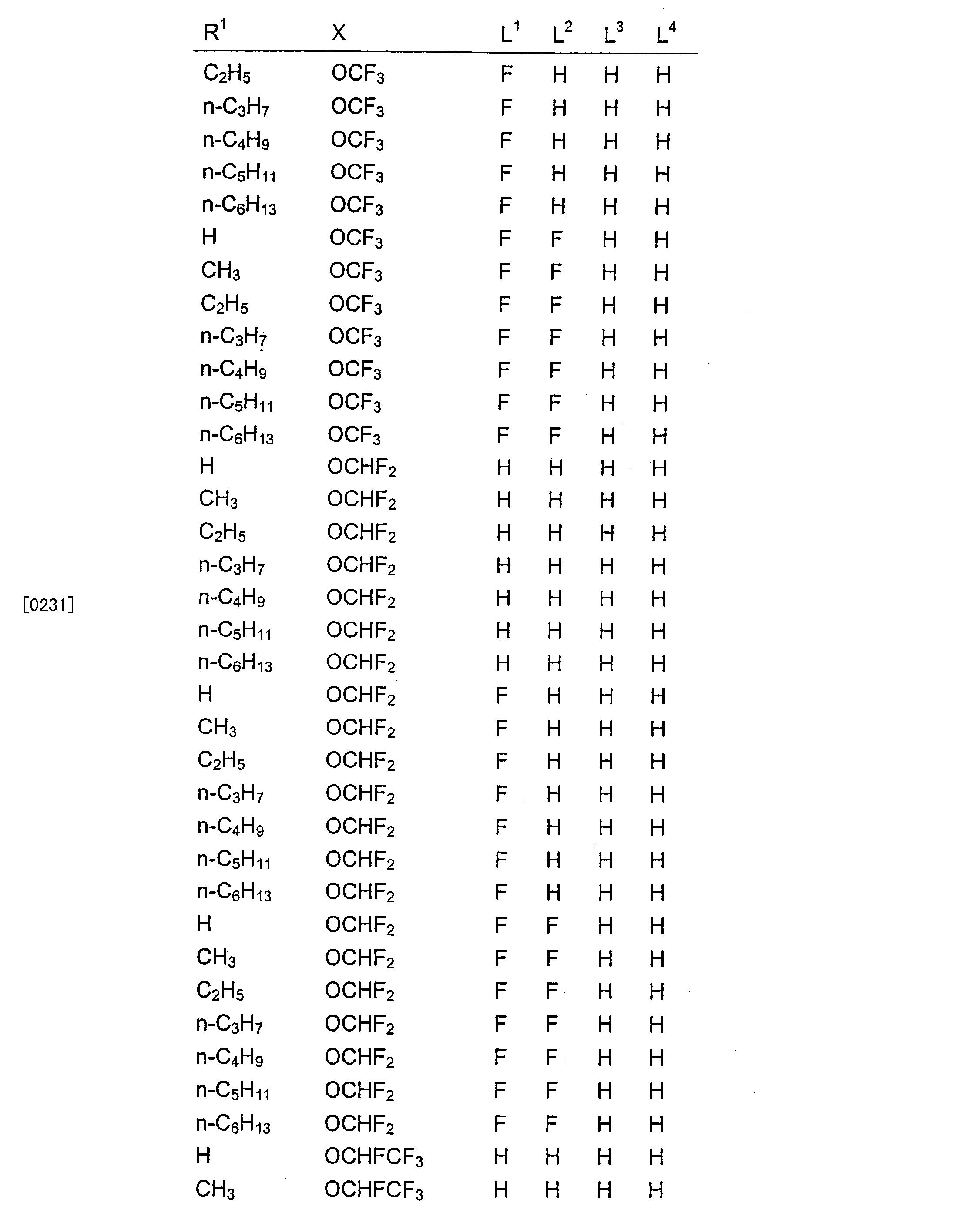 Figure CN101294079BD00751