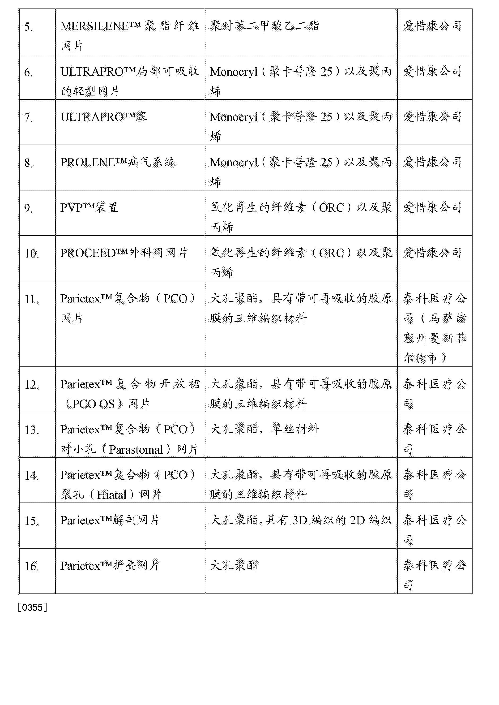 Figure CN103118713BD00321