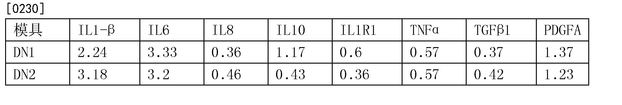 Figure CN102971037BD00251