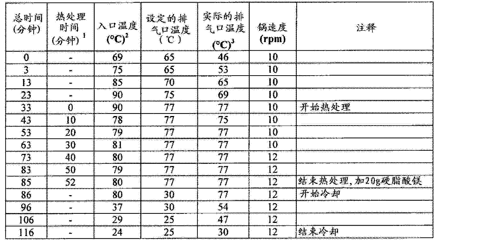 Figure CN102657630AD01413
