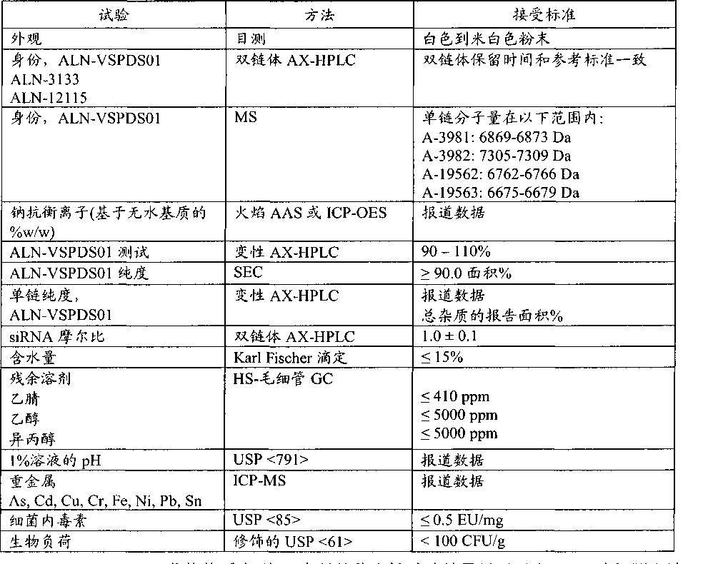 Figure CN102421900BD01191