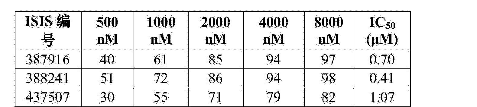 Figure CN104894129AD00412