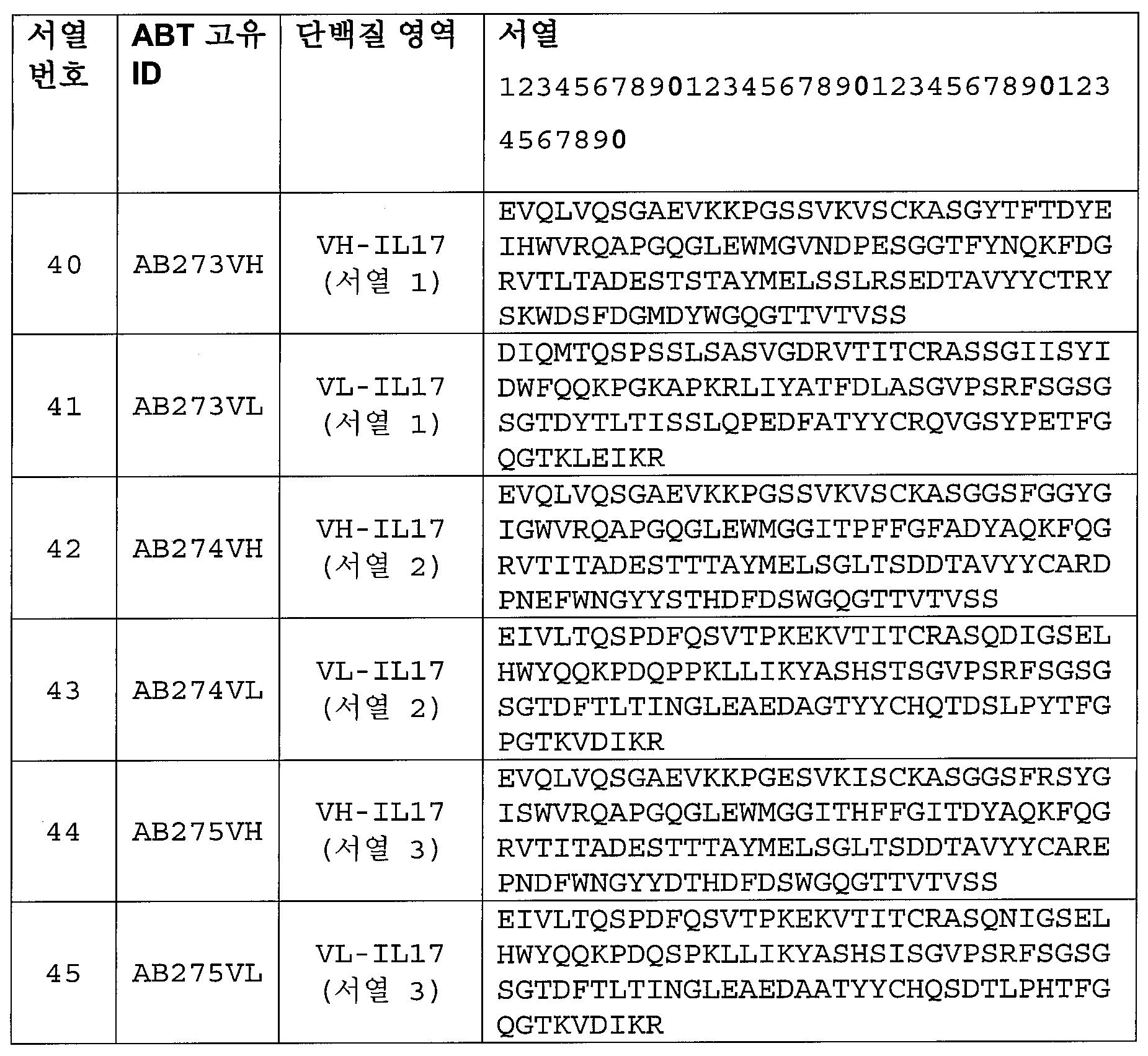 Figure pct00003