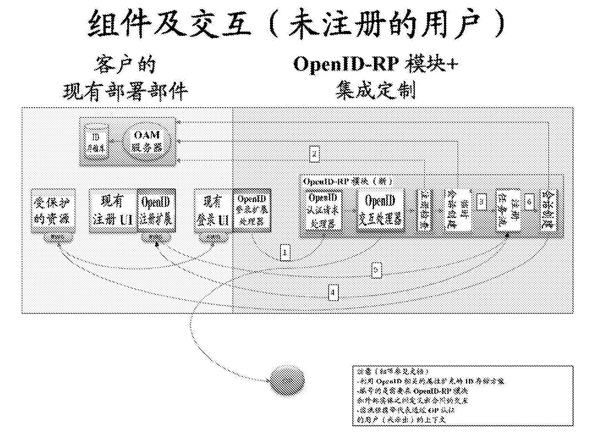 Figure CN104255007BD00311