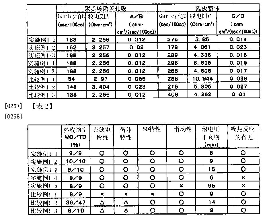 Figure CN102160211BD00231
