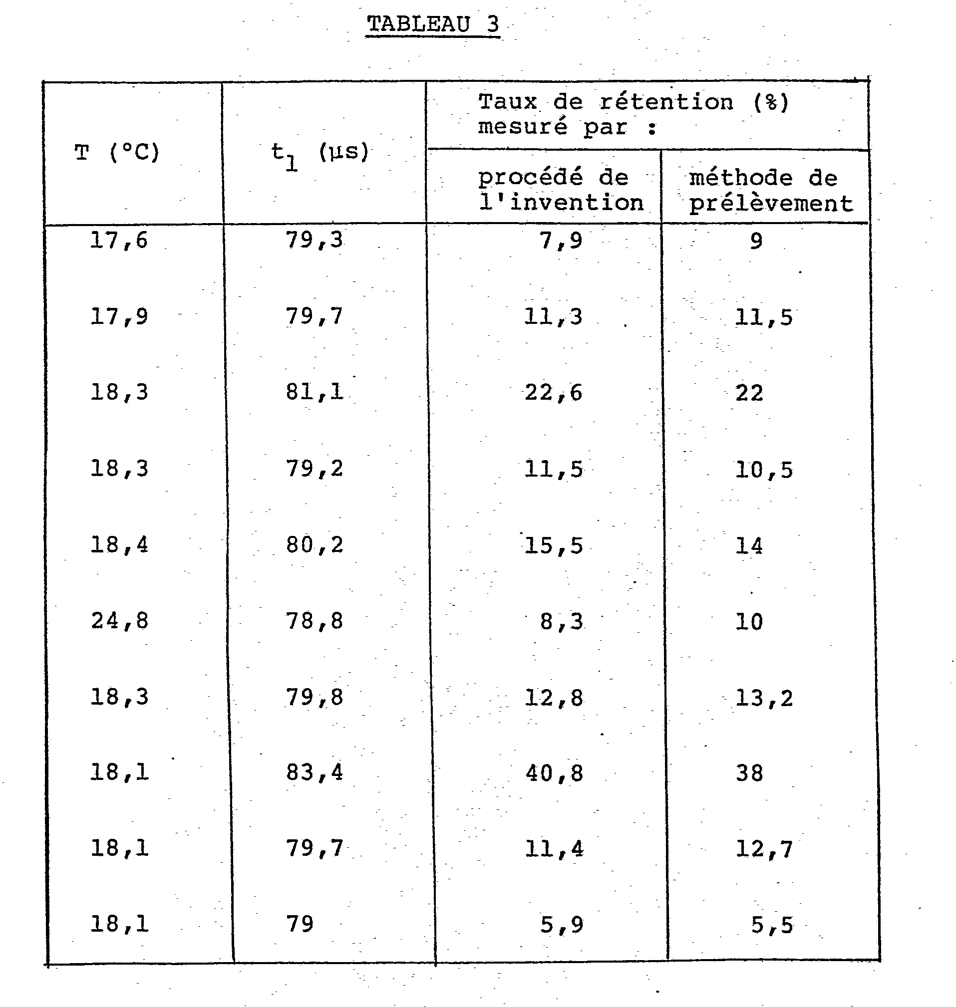 EP6A6 - Method and apparatus to check the operation of a