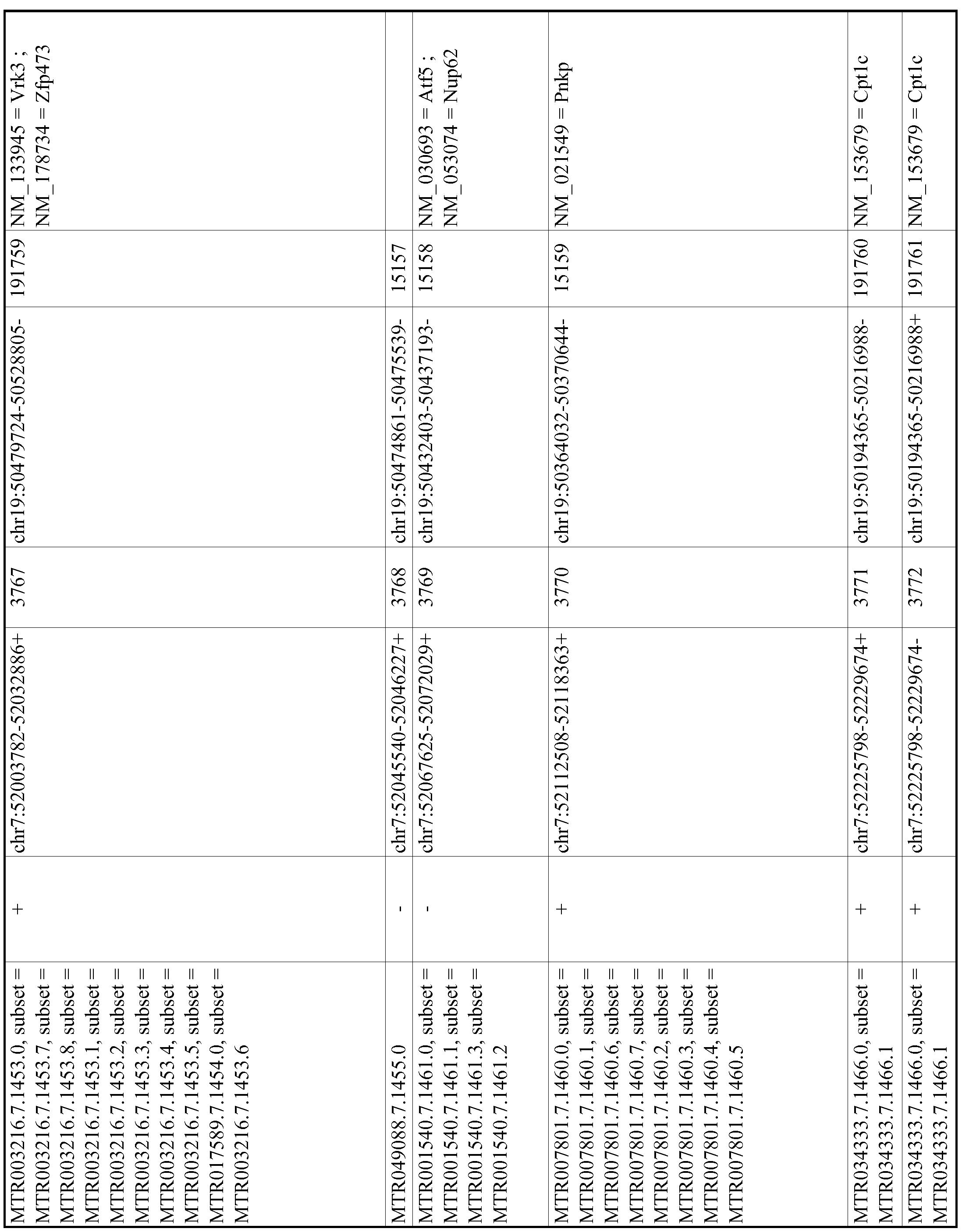Figure imgf000724_0001