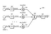 US9456276B1 - Parameter selection for audio beamforming - Google Patents