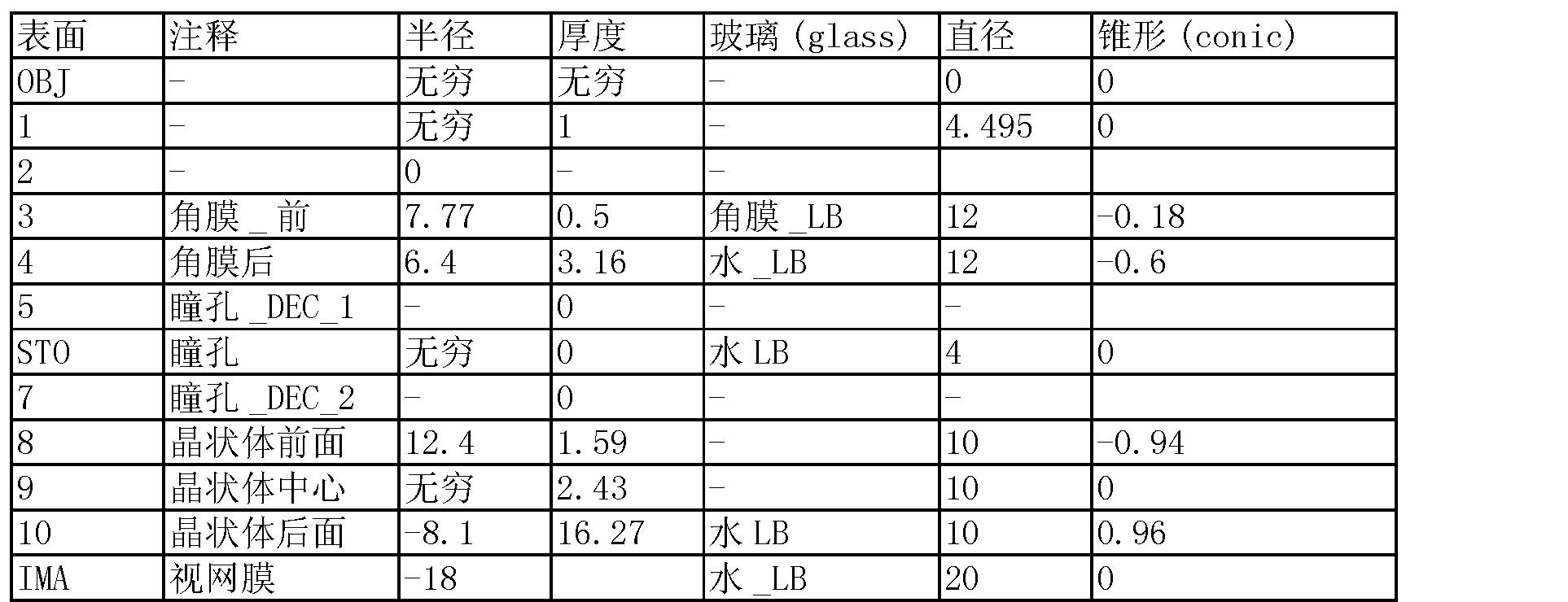 Figure CN101437468BD00081