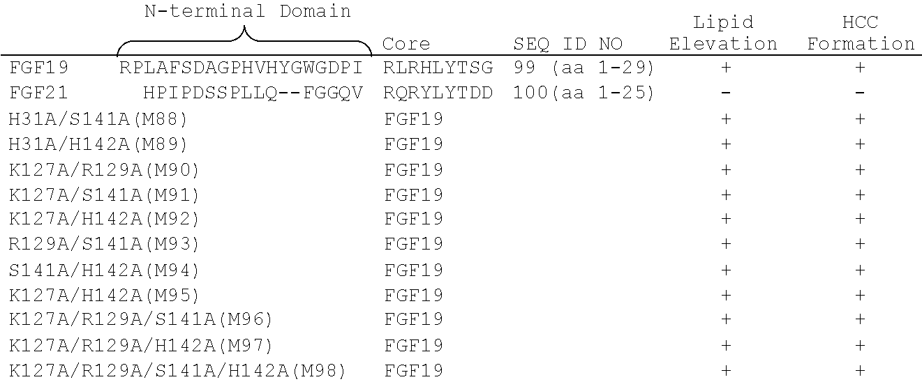 Figure US09963494-20180508-C00003