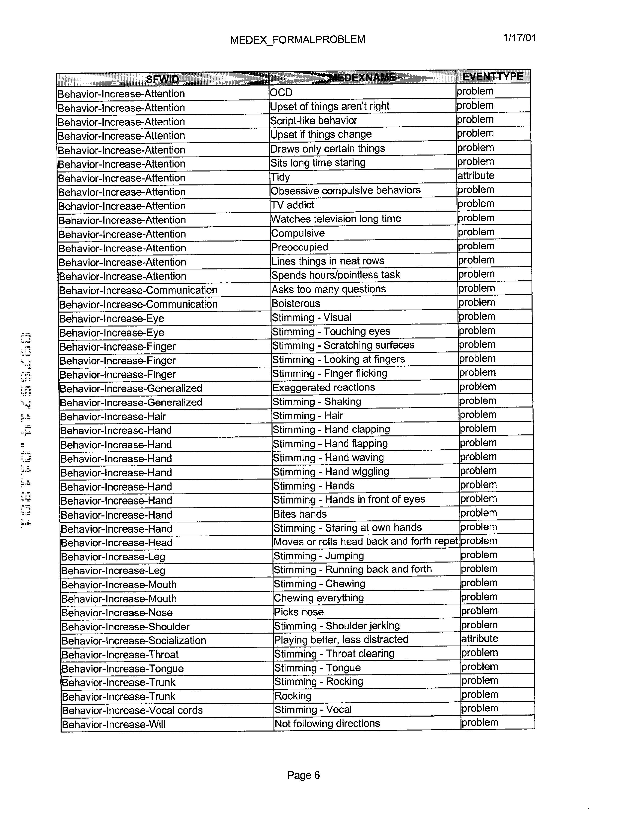 Figure US20030061072A1-20030327-P00735