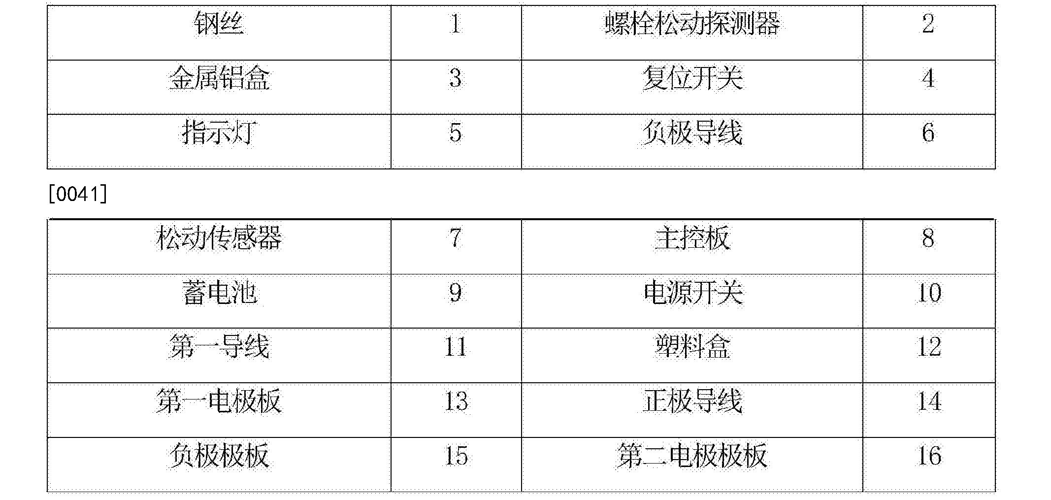 Figure CN108303240AD00062