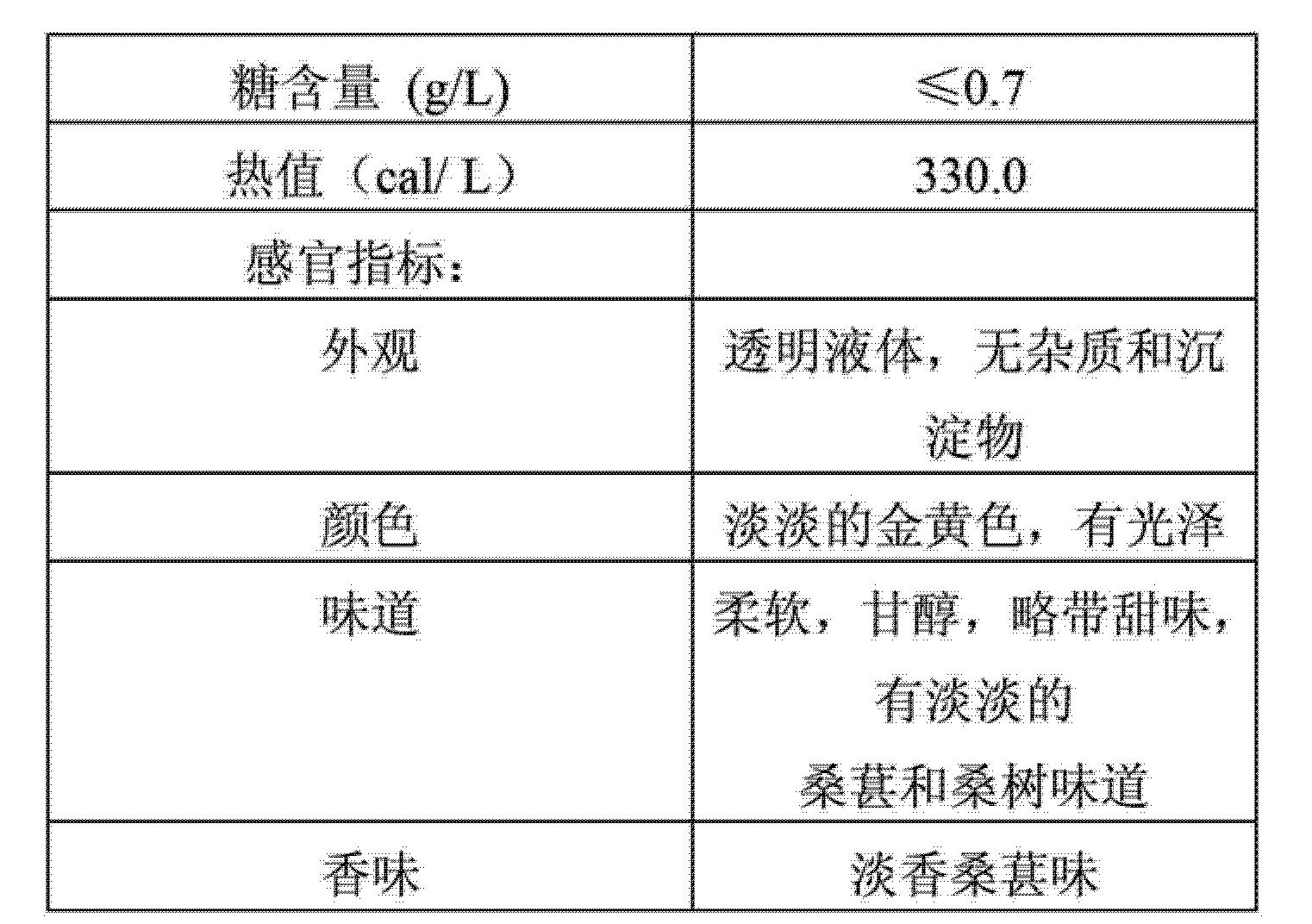 Figure CN103103101BD00101