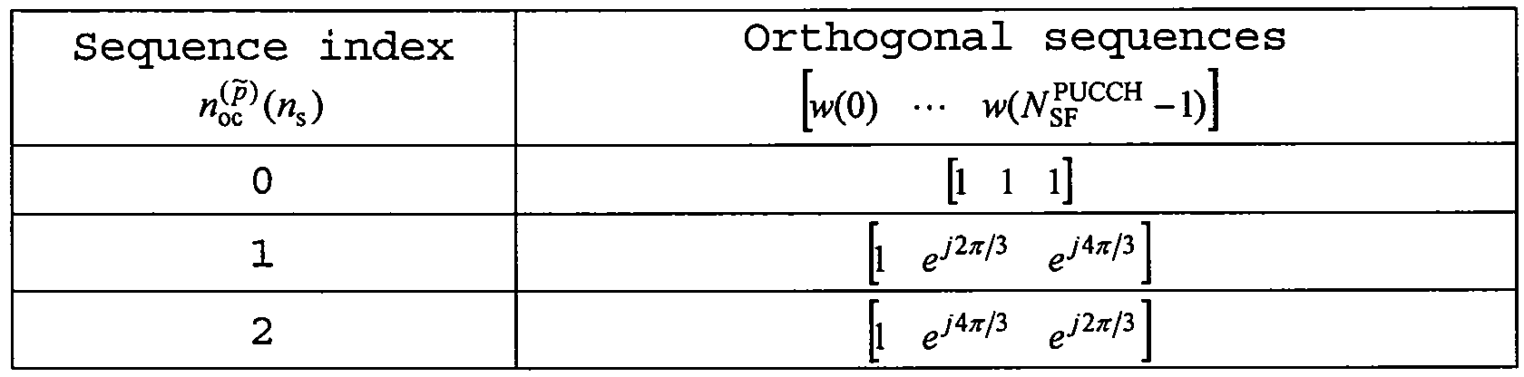 Figure 112016503215164-pct00006