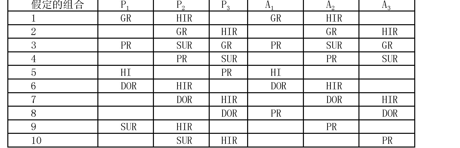 Figure CN101179955BD00131
