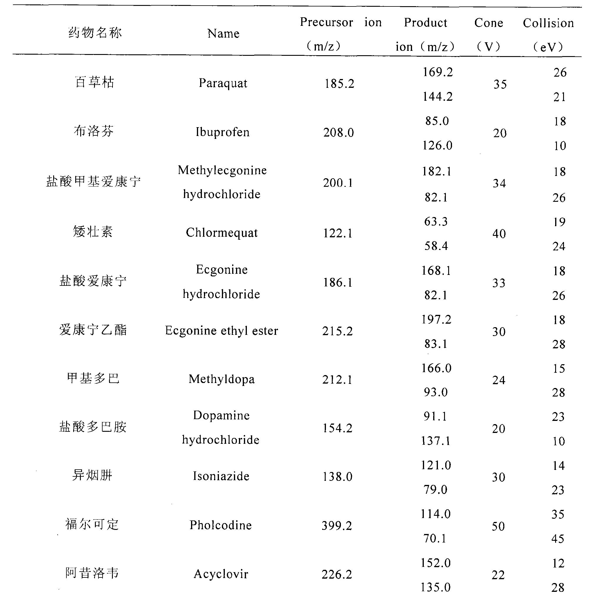 Figure CN101398414BD00091