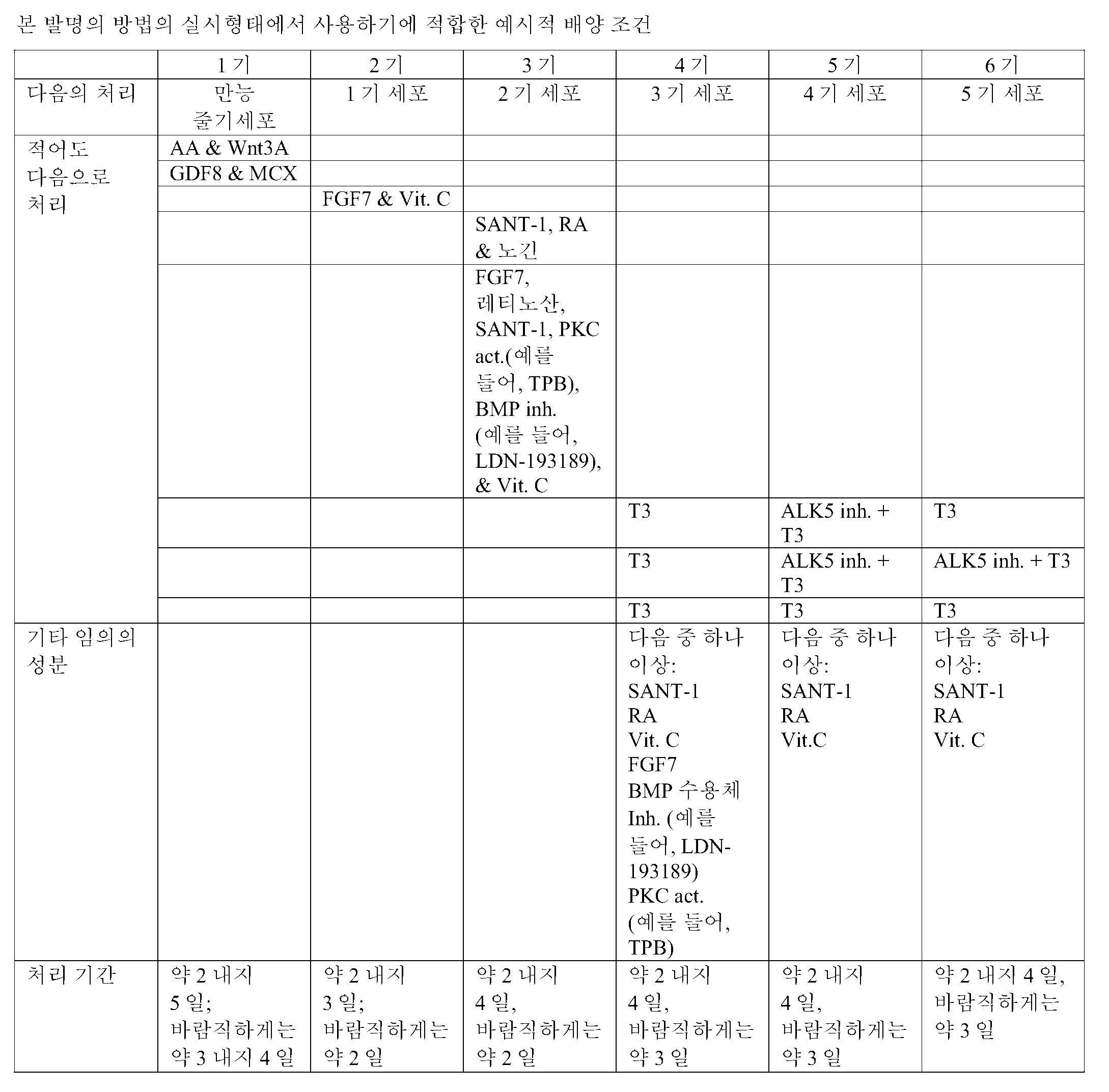 Figure 112015073455116-pct00005
