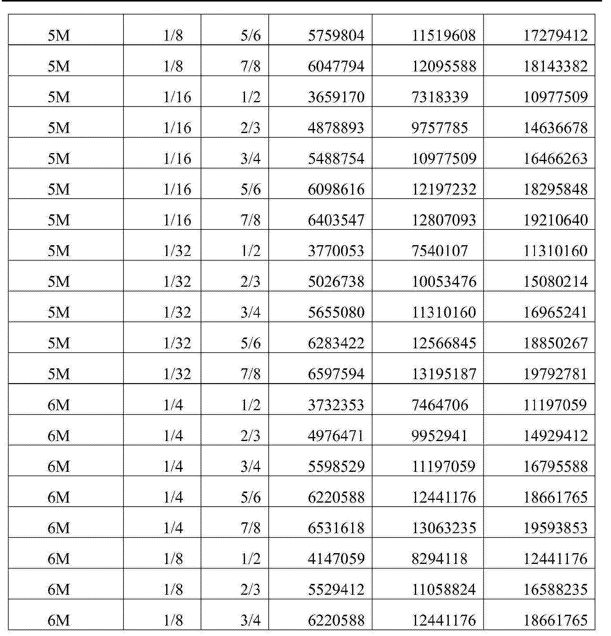 Figure CN105376604AD00091