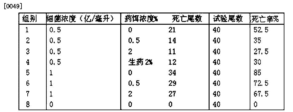 Figure CN103585288BD00051