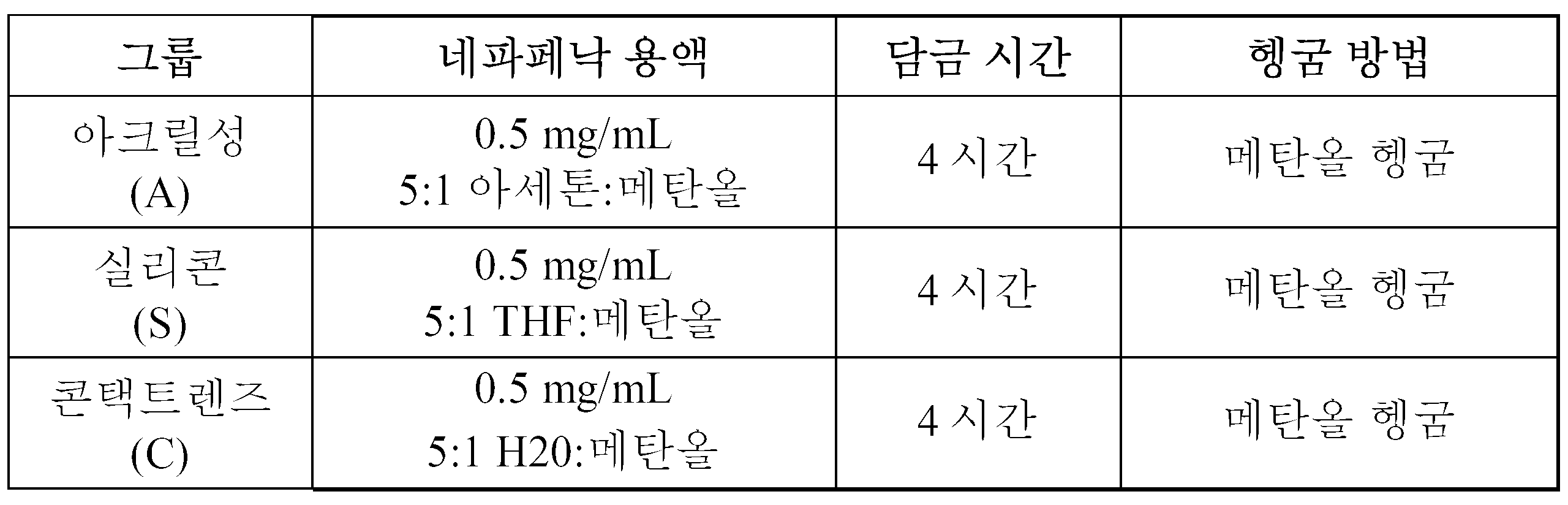 Figure 112011011942474-pct00002