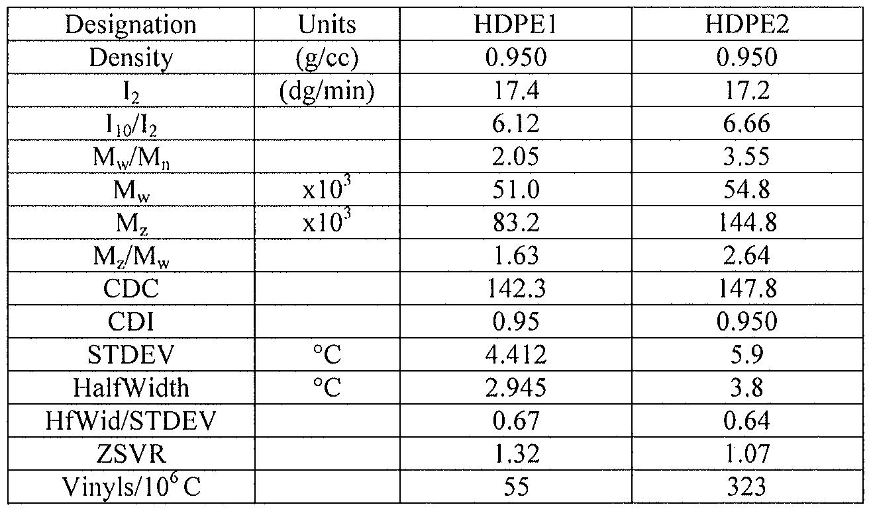 WO2014163918A1 - Fiber comprising polyethylene blend - Google Patents