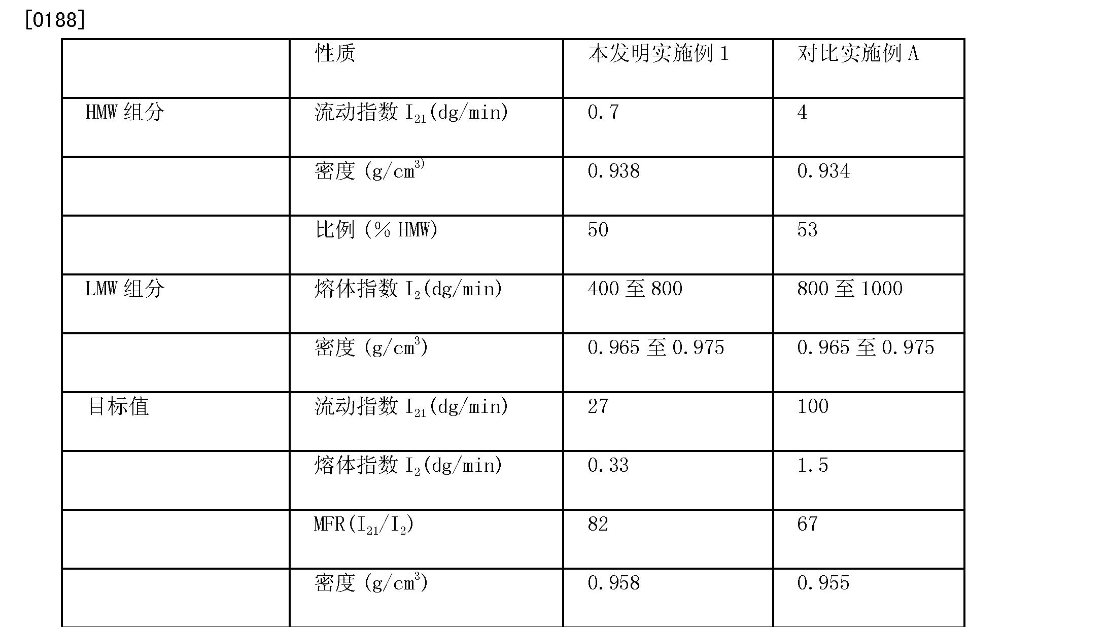 Figure CN102197078BD00181