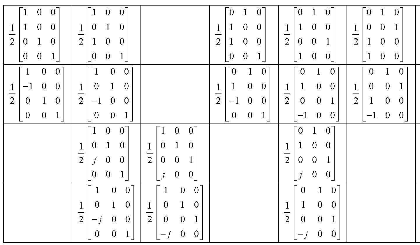 Figure 112010009825391-pat01225
