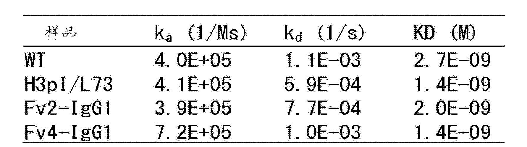 Figure CN102993304AD00601