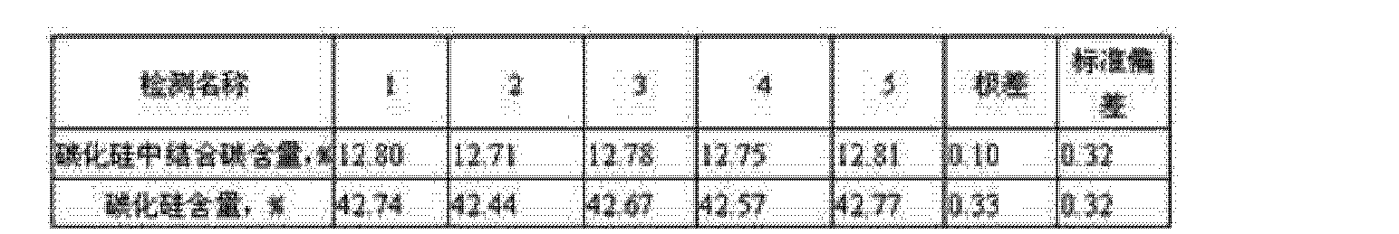 Figure CN103822841AD00061