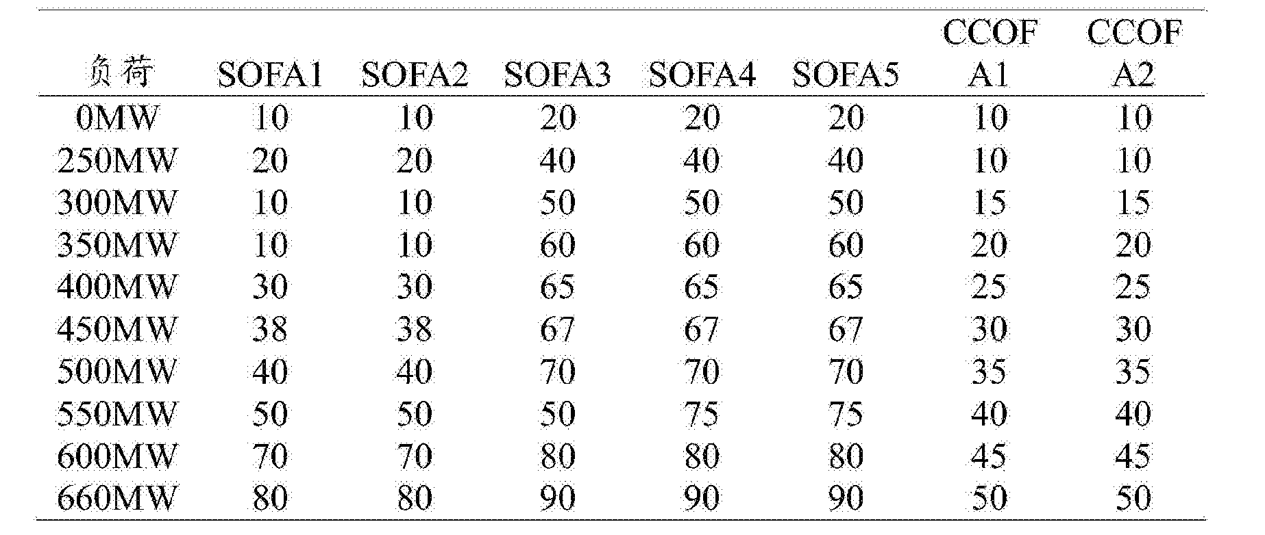 Figure CN105276611BD00121