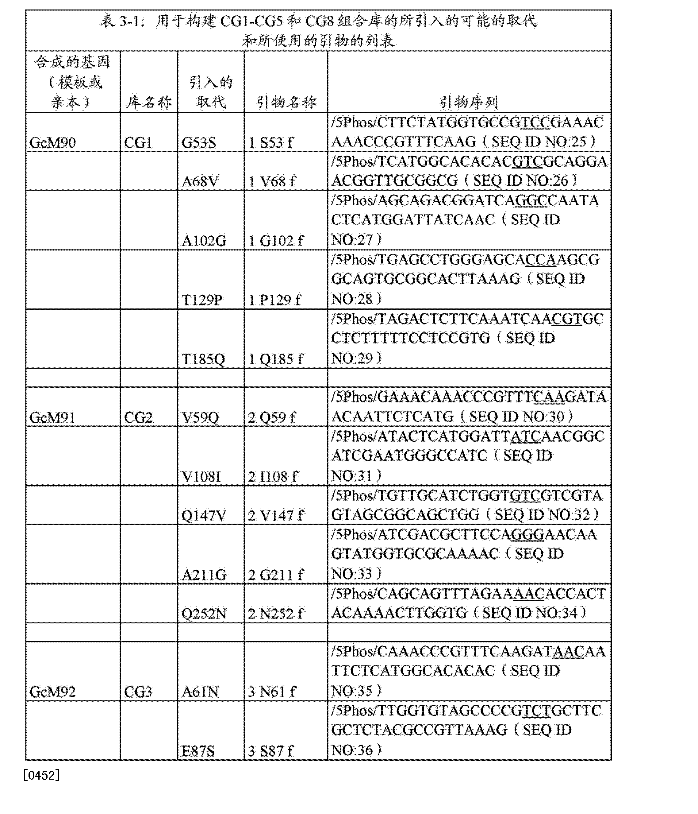 CN102652175A - Fabric and home care products - Google Patents