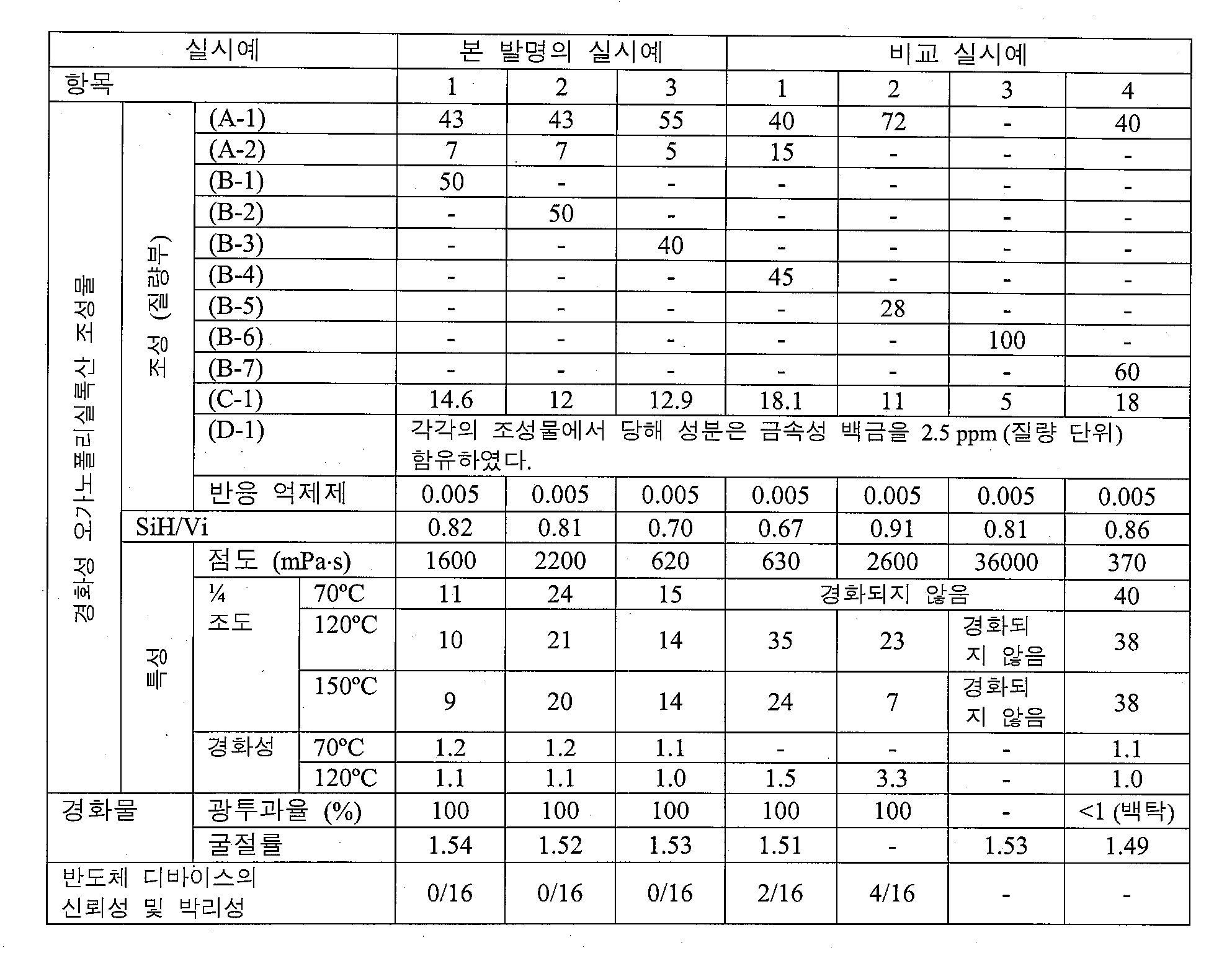Figure 112008088008927-pct00003
