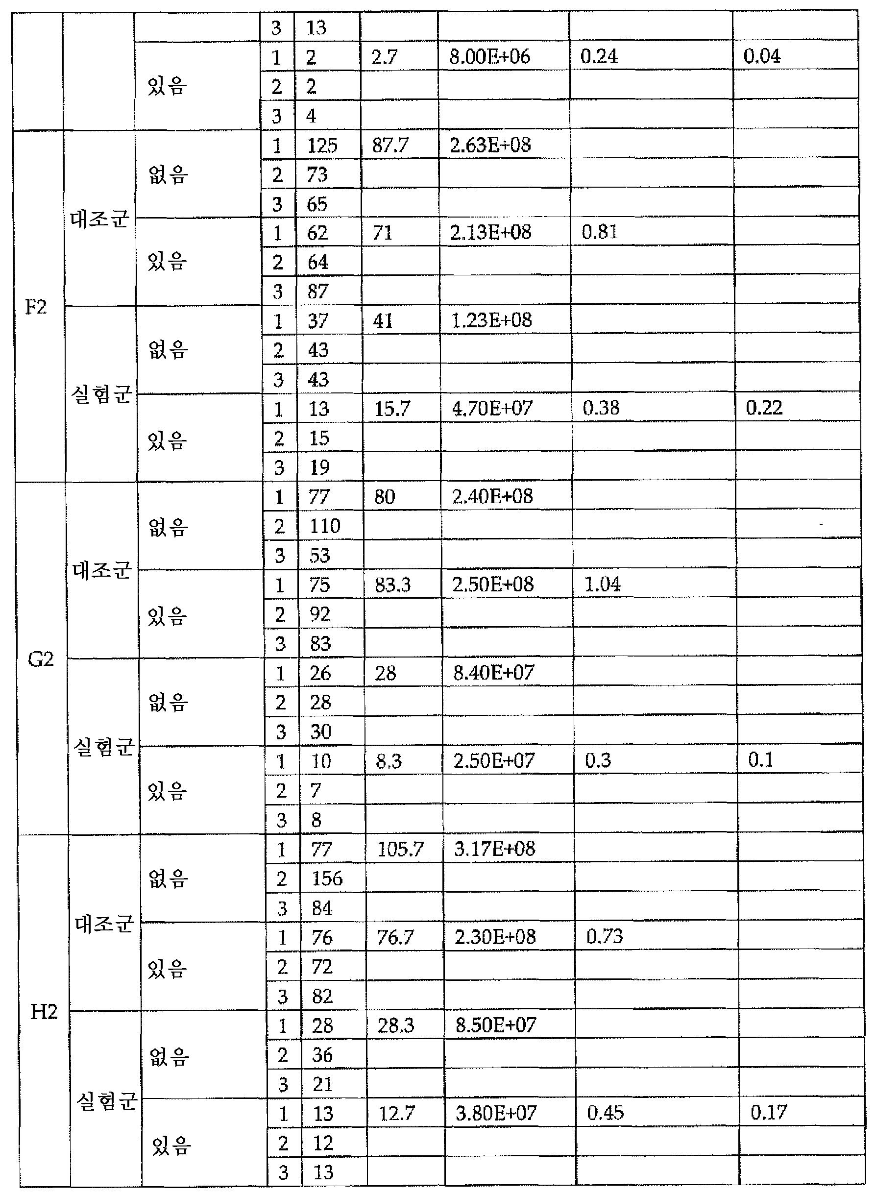 Figure 112009042155886-PCT00019