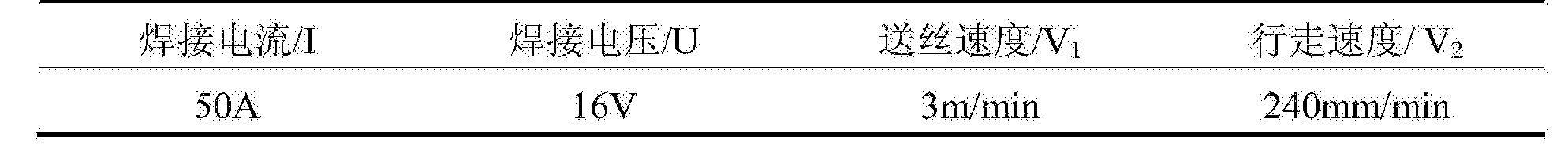 Figure CN105252119BD00053