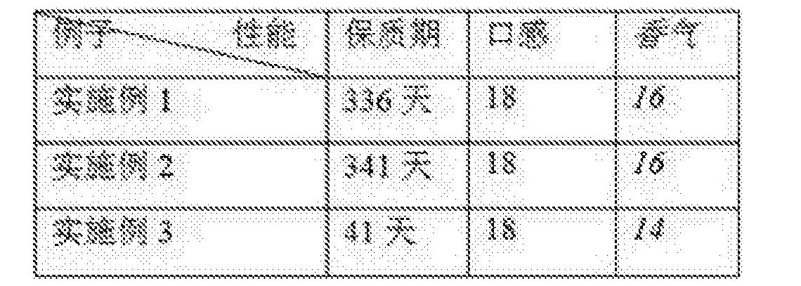 Figure CN107373395AD00051