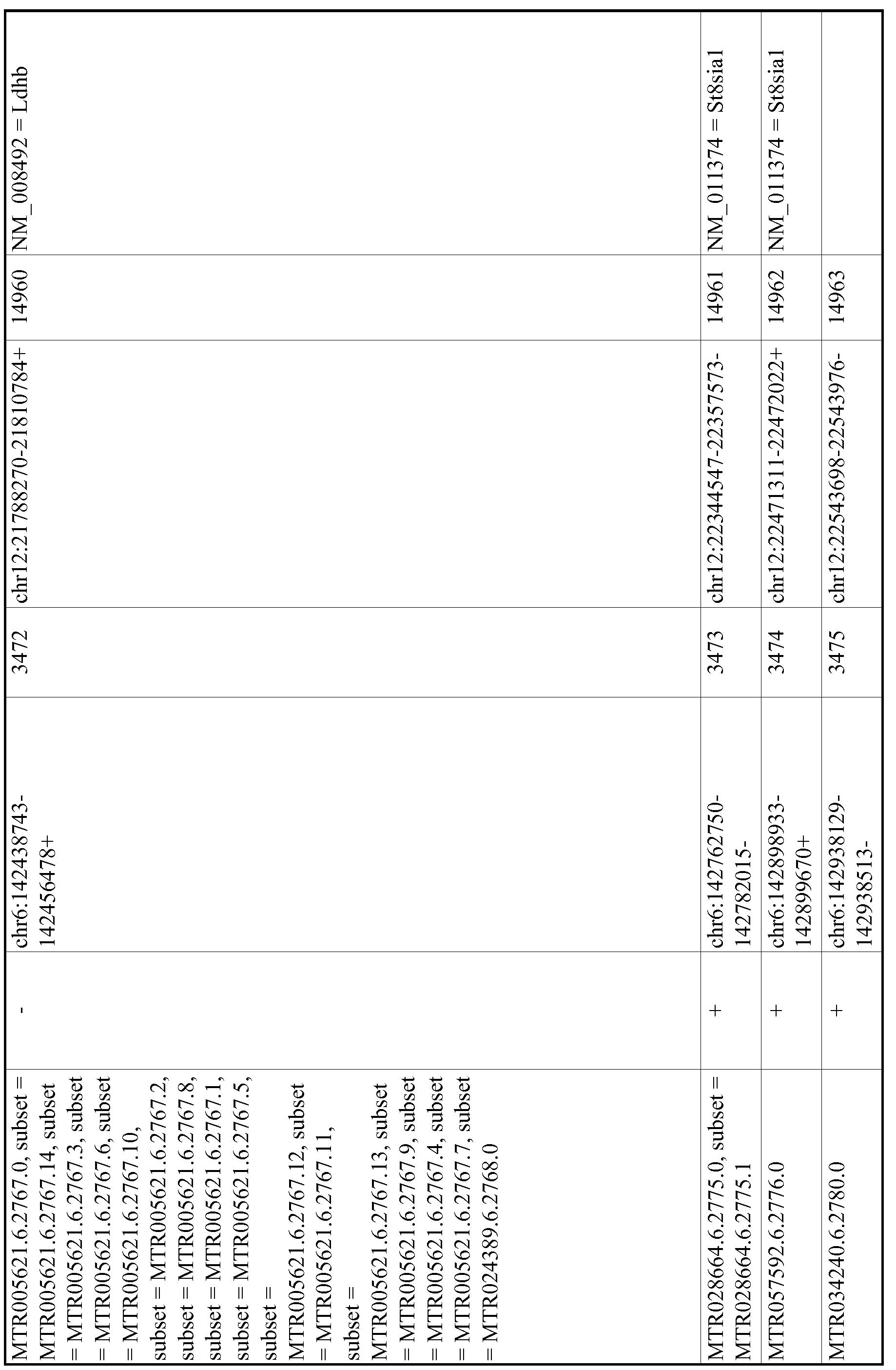 Figure imgf000684_0001